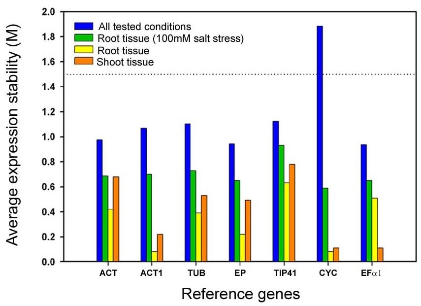 http://static-content.springer.com/image/art%3A10.1186%2F1746-4811-3-7/MediaObjects/13007_2007_Article_41_Fig4_HTML.jpg