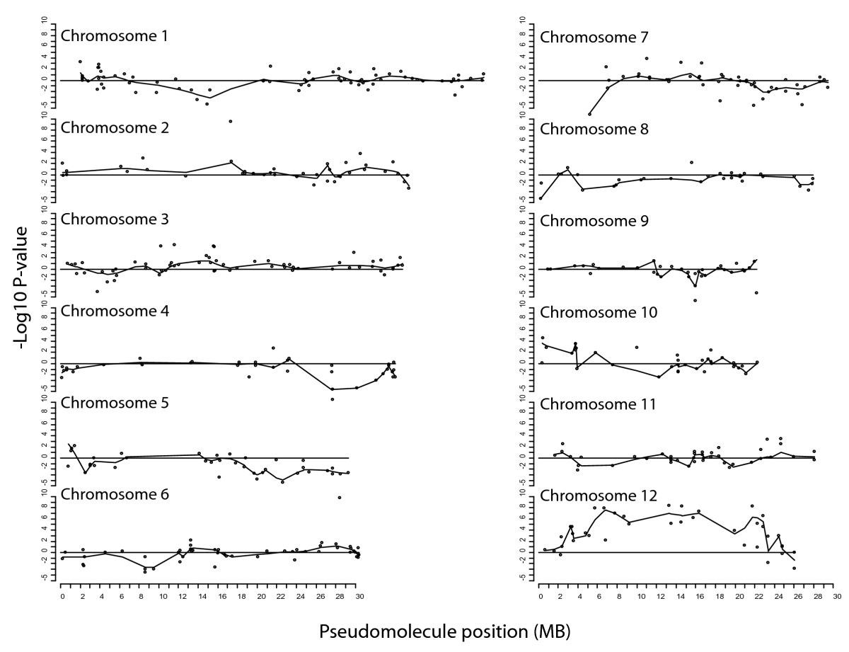http://static-content.springer.com/image/art%3A10.1186%2F1746-4811-4-13/MediaObjects/13007_2008_Article_60_Fig5_HTML.jpg