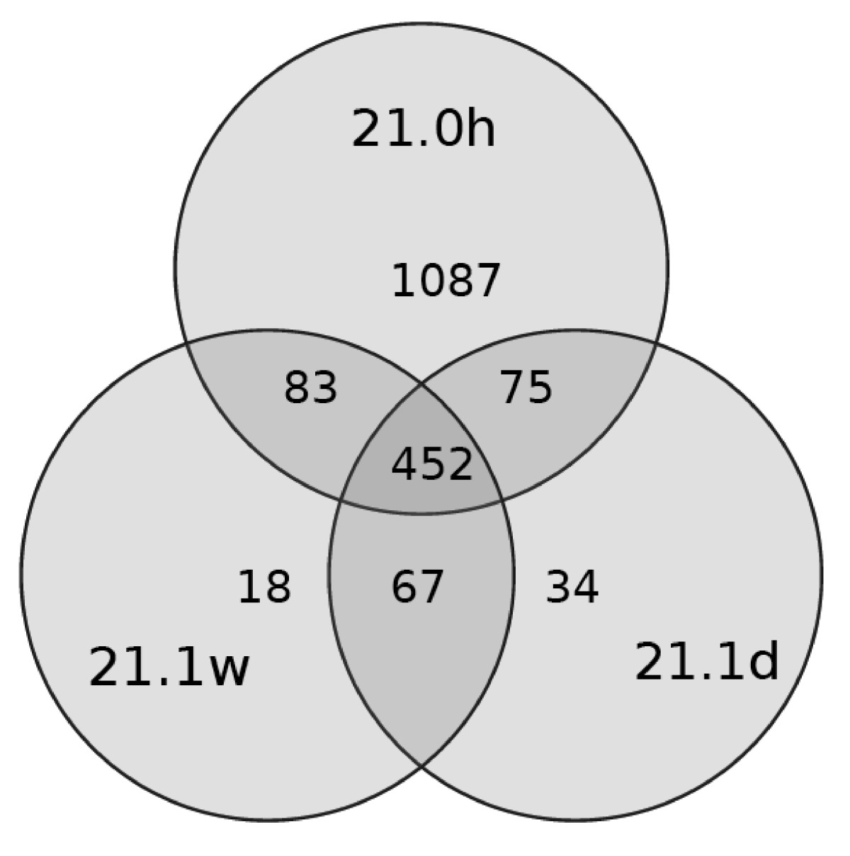 http://static-content.springer.com/image/art%3A10.1186%2F1746-4811-6-6/MediaObjects/13007_2009_Article_100_Fig2_HTML.jpg