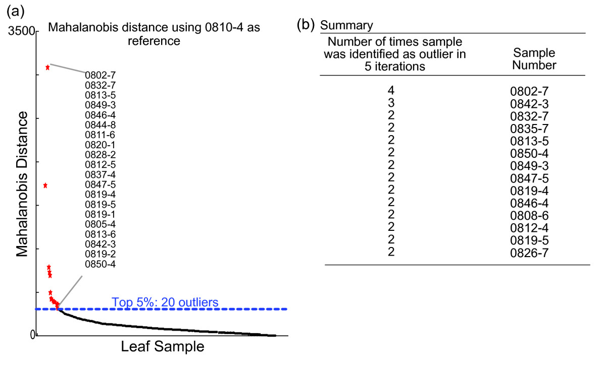 http://static-content.springer.com/image/art%3A10.1186%2F1746-4811-7-26/MediaObjects/13007_2011_Article_149_Fig3_HTML.jpg