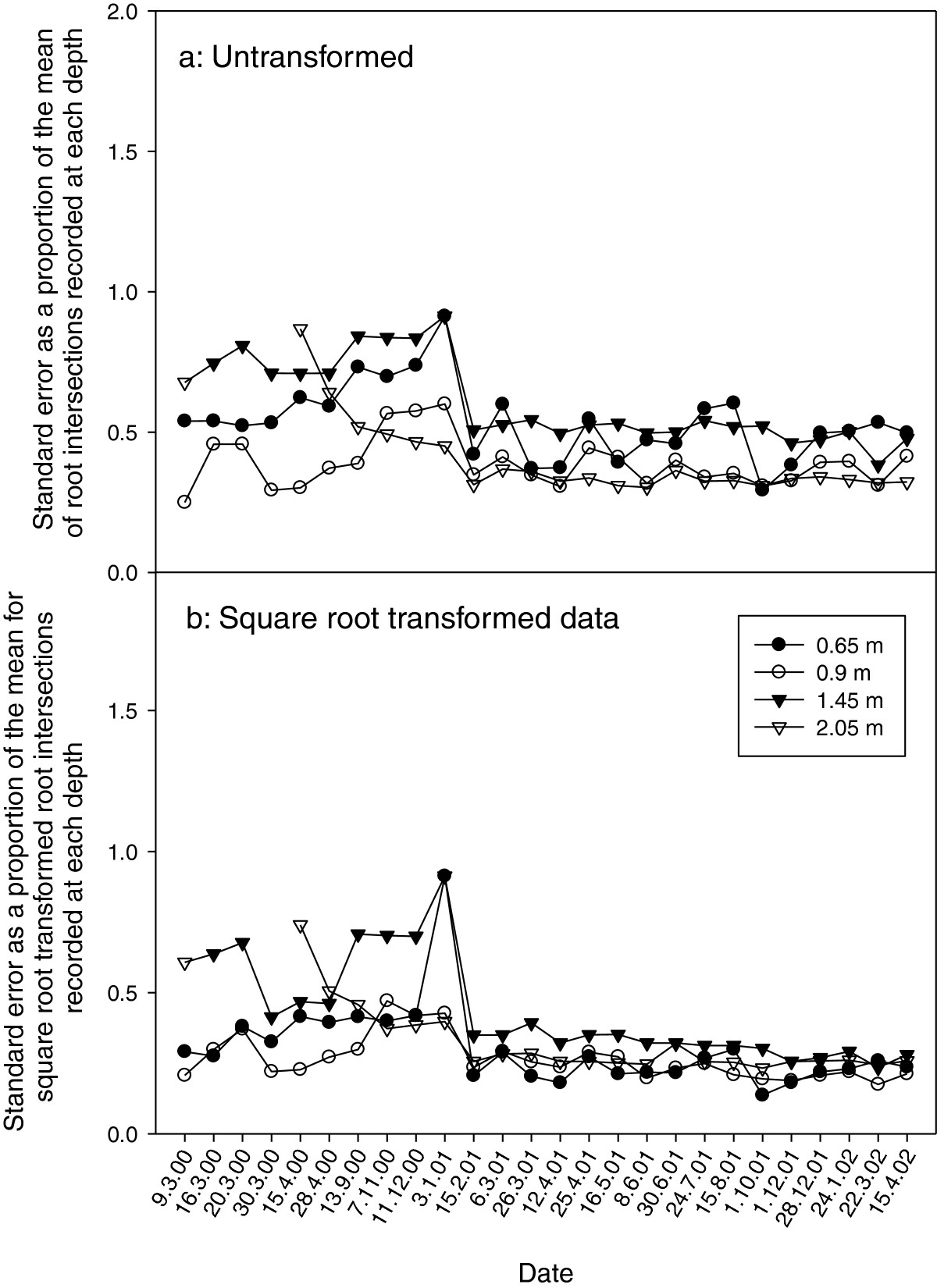 http://static-content.springer.com/image/art%3A10.1186%2F1746-4811-9-3/MediaObjects/13007_2012_Article_224_Fig3_HTML.jpg