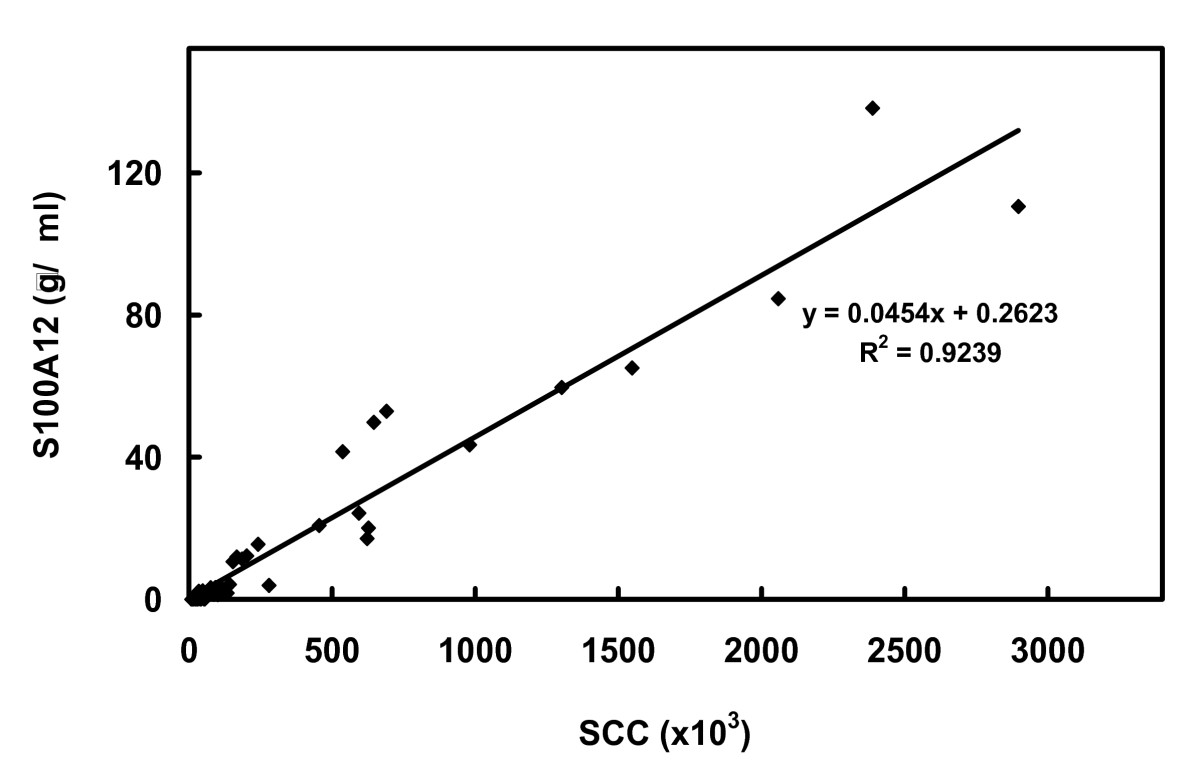 http://static-content.springer.com/image/art%3A10.1186%2F1746-6148-4-18/MediaObjects/12917_2008_Article_99_Fig8_HTML.jpg