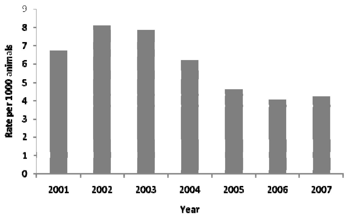 http://static-content.springer.com/image/art%3A10.1186%2F1746-6148-6-42/MediaObjects/12917_2009_Article_222_Fig1_HTML.jpg