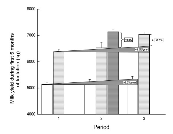 http://static-content.springer.com/image/art%3A10.1186%2F1746-6148-7-3/MediaObjects/12917_2009_242_Fig1_HTML.jpg
