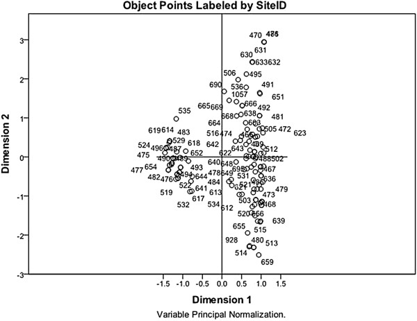 http://static-content.springer.com/image/art%3A10.1186%2F1746-6148-8-217/MediaObjects/12917_2012_495_Fig4_HTML.jpg