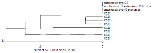 http://static-content.springer.com/image/art%3A10.1186%2F1746-6148-8-39/MediaObjects/12917_2011_355_Fig2_HTML.jpg