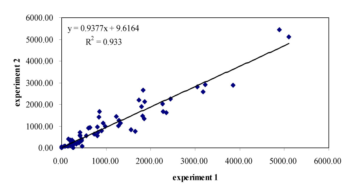 http://static-content.springer.com/image/art%3A10.1186%2F1747-1028-4-20/MediaObjects/13008_2009_Article_95_Fig5_HTML.jpg