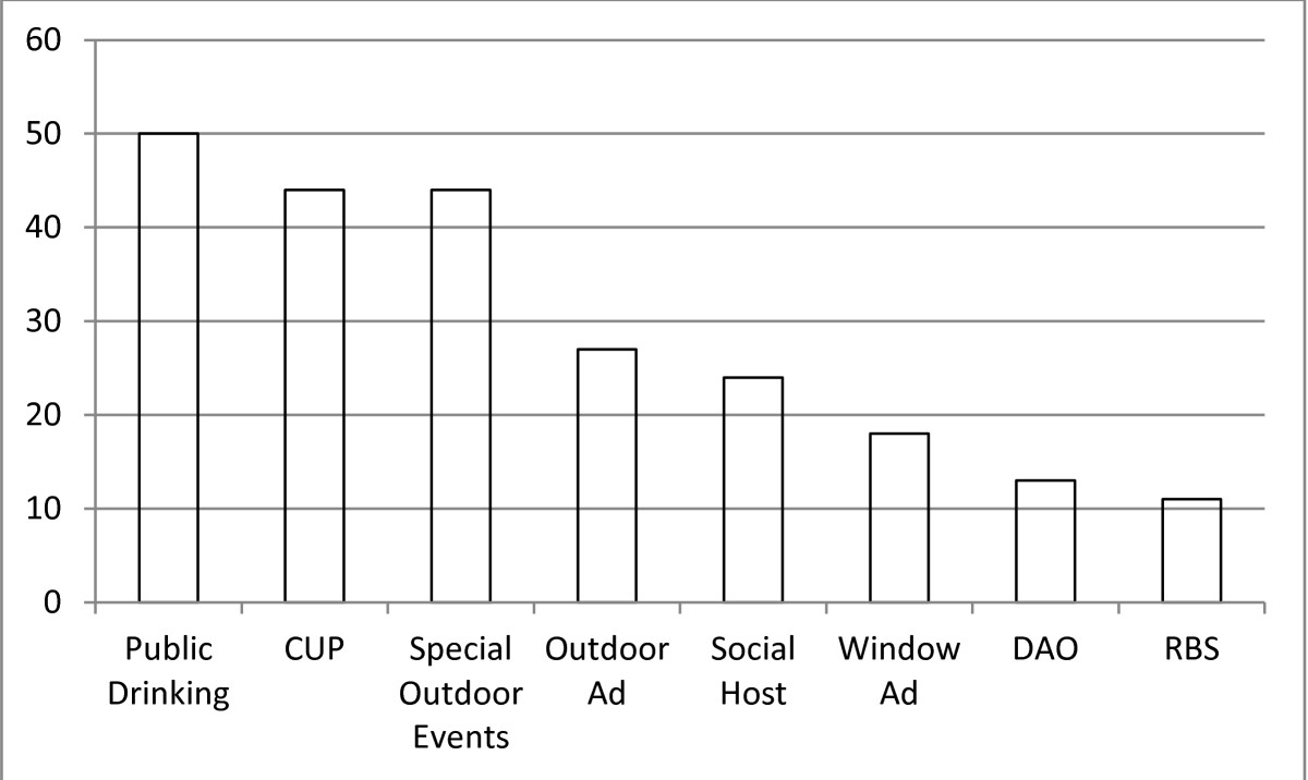 http://static-content.springer.com/image/art%3A10.1186%2F1747-597X-7-26/MediaObjects/13011_2011_Article_219_Fig1_HTML.jpg