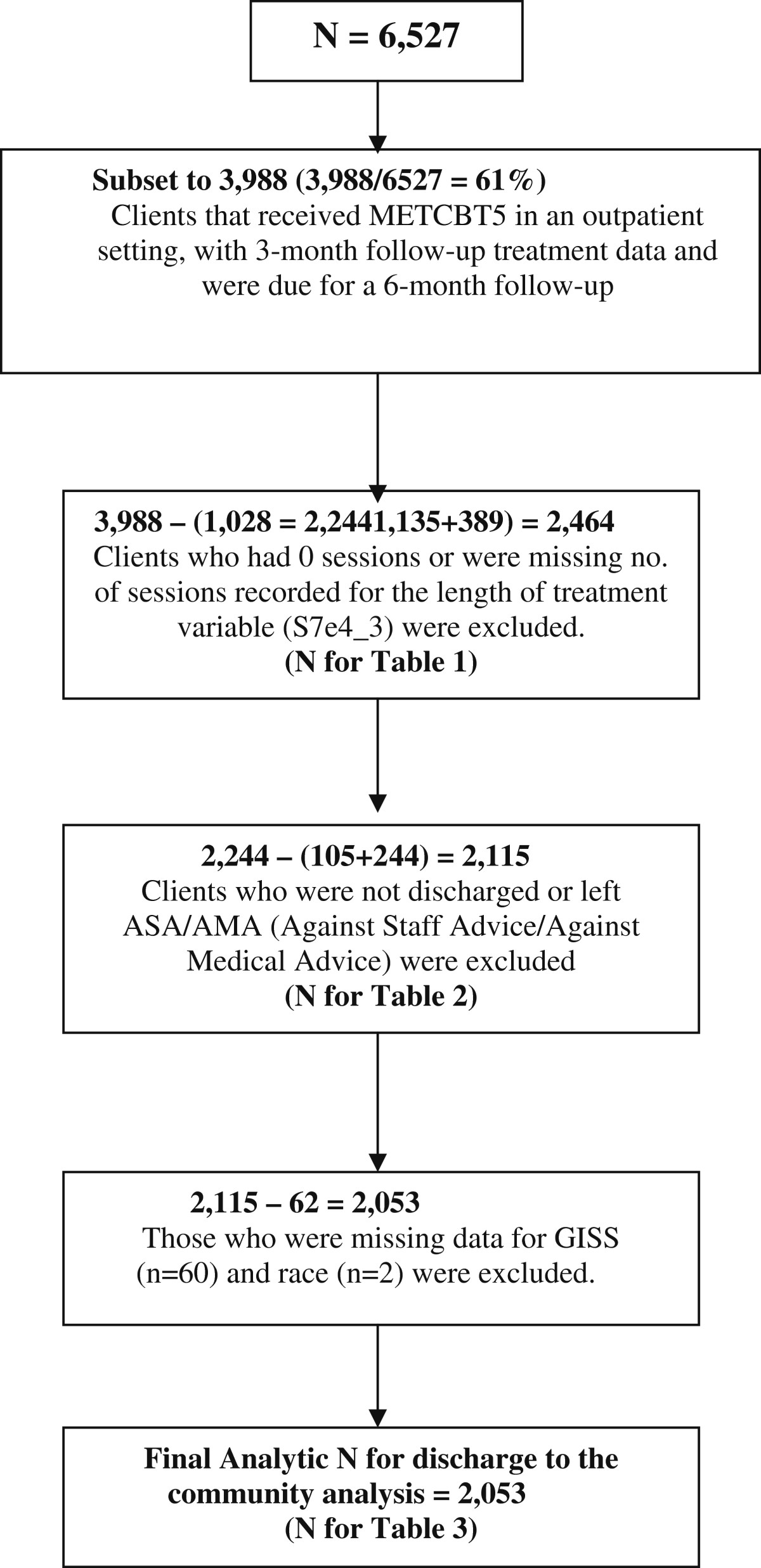 http://static-content.springer.com/image/art%3A10.1186%2F1747-597X-7-35/MediaObjects/13011_2011_Article_244_Fig1_HTML.jpg
