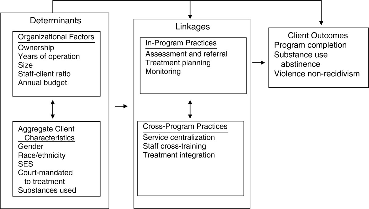 http://static-content.springer.com/image/art%3A10.1186%2F1747-597X-7-37/MediaObjects/13011_2012_Article_210_Fig1_HTML.jpg