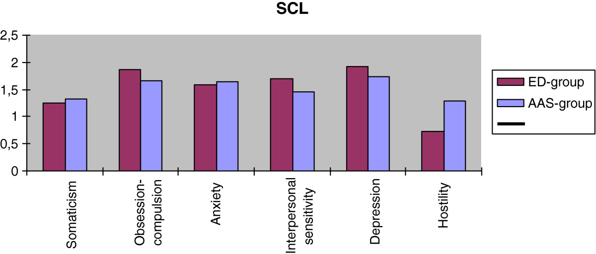 http://static-content.springer.com/image/art%3A10.1186%2F1747-597X-8-30/MediaObjects/13011_2013_Article_270_Fig2_HTML.jpg