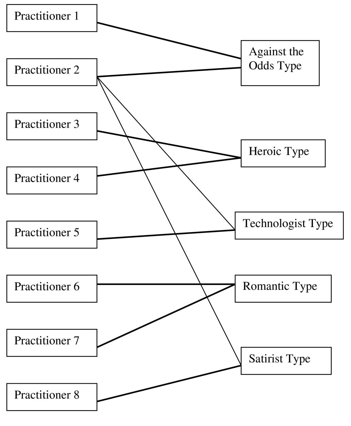 http://static-content.springer.com/image/art%3A10.1186%2F1748-5908-4-80/MediaObjects/13012_2008_Article_212_Fig1_HTML.jpg
