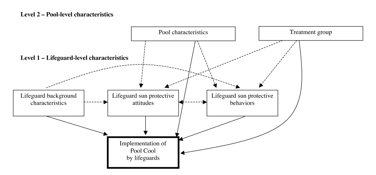 http://static-content.springer.com/image/art%3A10.1186%2F1748-5908-5-40/MediaObjects/13012_2009_Article_254_Fig1_HTML.jpg