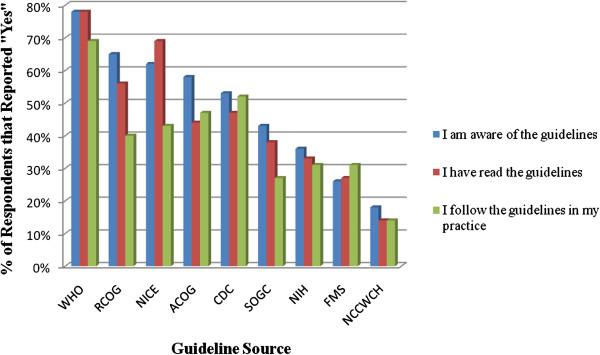 http://static-content.springer.com/image/art%3A10.1186%2F1748-5908-8-108/MediaObjects/13012_2013_695_Fig1_HTML.jpg