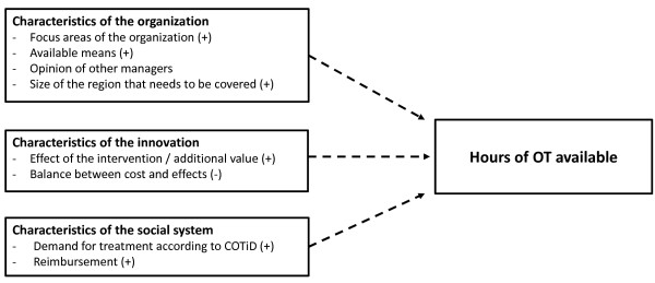http://static-content.springer.com/image/art%3A10.1186%2F1748-5908-8-131/MediaObjects/13012_2013_708_Fig4_HTML.jpg