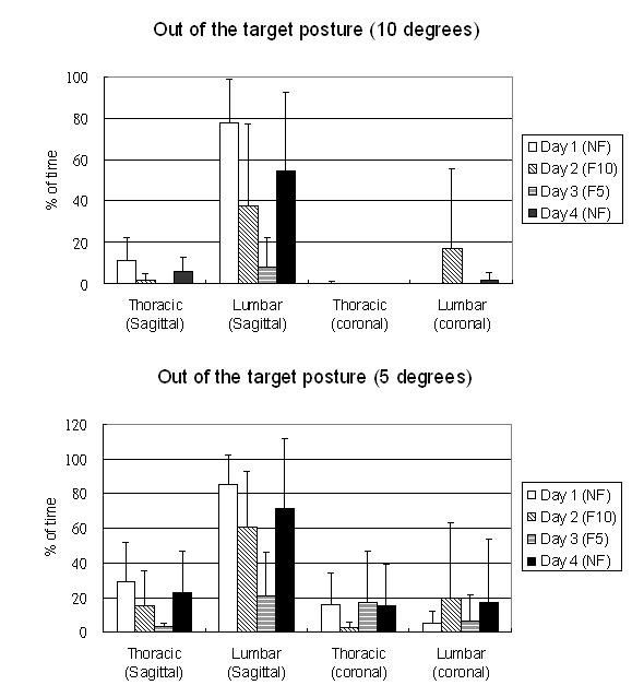 http://static-content.springer.com/image/art%3A10.1186%2F1748-7161-3-7/MediaObjects/13013_2008_Article_109_Fig5_HTML.jpg
