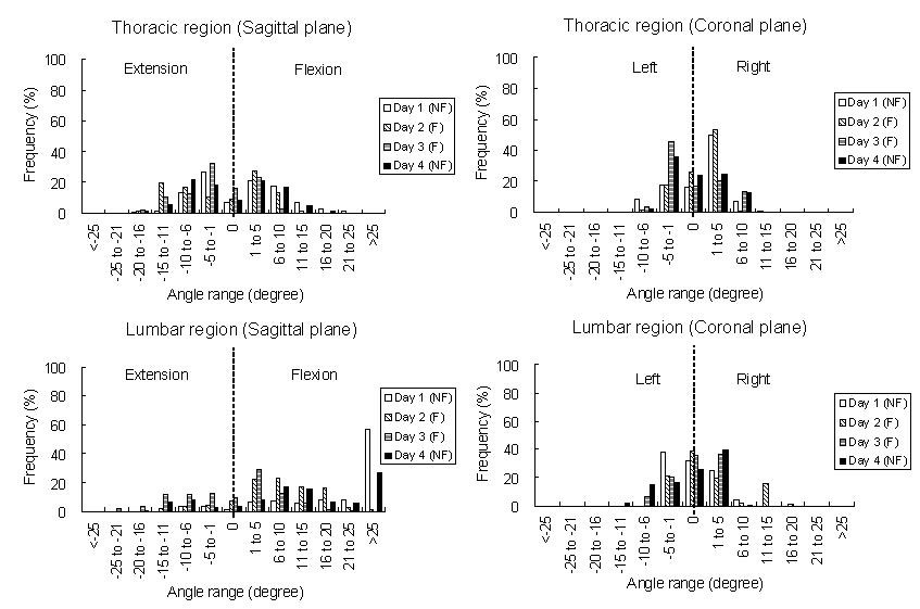 http://static-content.springer.com/image/art%3A10.1186%2F1748-7161-3-7/MediaObjects/13013_2008_Article_109_Fig6_HTML.jpg