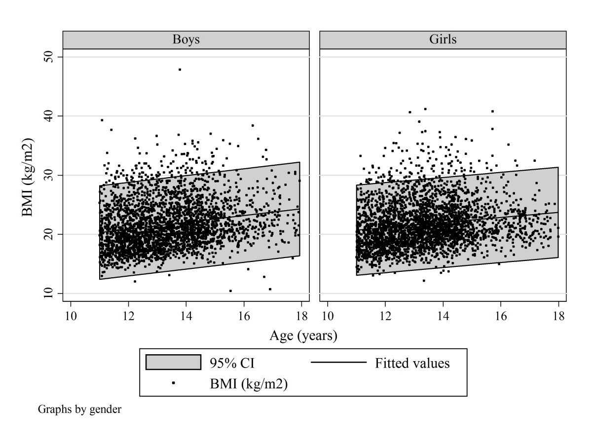 http://static-content.springer.com/image/art%3A10.1186%2F1748-7161-4-13/MediaObjects/13013_2008_Article_136_Fig3_HTML.jpg