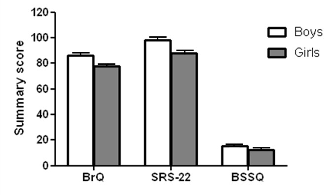 http://static-content.springer.com/image/art%3A10.1186%2F1748-7161-5-21/MediaObjects/13013_2010_Article_325_Fig1_HTML.jpg