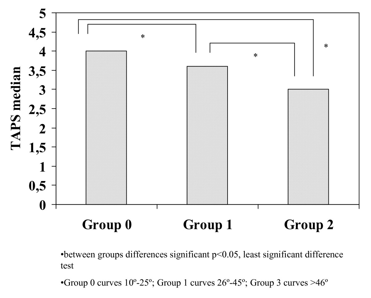 http://static-content.springer.com/image/art%3A10.1186%2F1748-7161-5-6/MediaObjects/13013_2009_Article_310_Fig2_HTML.jpg