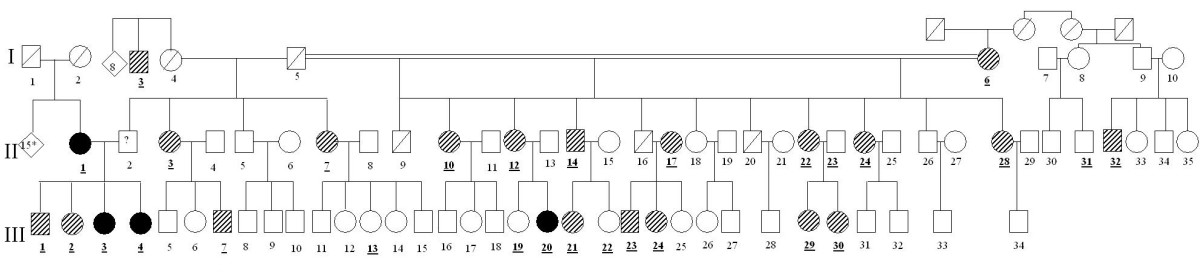 http://static-content.springer.com/image/art%3A10.1186%2F1748-7161-5-7/MediaObjects/13013_2010_Article_311_Fig1_HTML.jpg