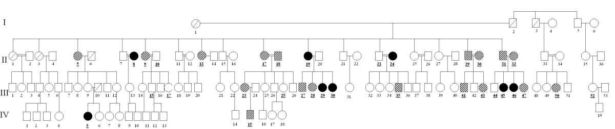 http://static-content.springer.com/image/art%3A10.1186%2F1748-7161-5-7/MediaObjects/13013_2010_Article_311_Fig2_HTML.jpg