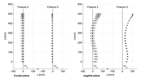 http://static-content.springer.com/image/art%3A10.1186%2F1748-7161-7-10/MediaObjects/13013_2011_544_Fig4_HTML.jpg