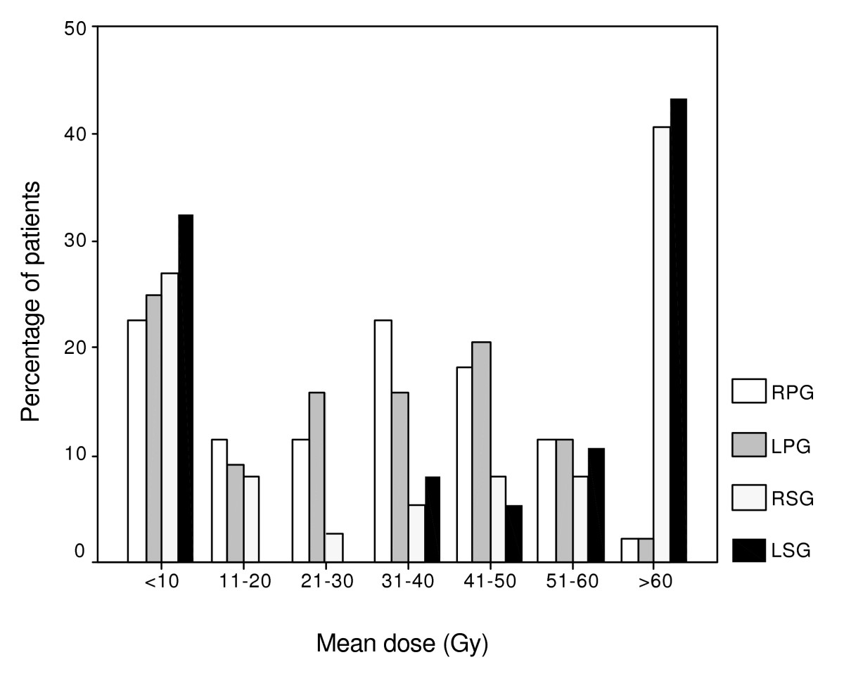 http://static-content.springer.com/image/art%3A10.1186%2F1748-717X-2-3/MediaObjects/13014_2006_Article_51_Fig1_HTML.jpg