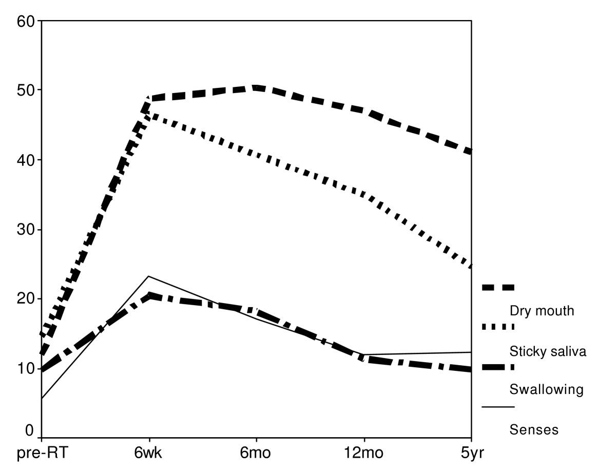 http://static-content.springer.com/image/art%3A10.1186%2F1748-717X-2-3/MediaObjects/13014_2006_Article_51_Fig2_HTML.jpg