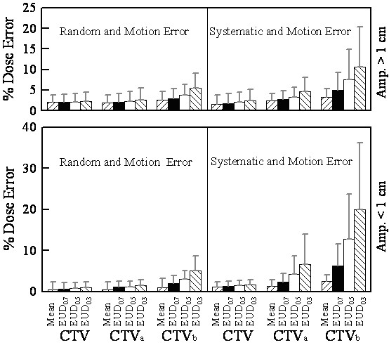 http://static-content.springer.com/image/art%3A10.1186%2F1748-717X-5-48/MediaObjects/13014_2010_Article_254_Fig4_HTML.jpg