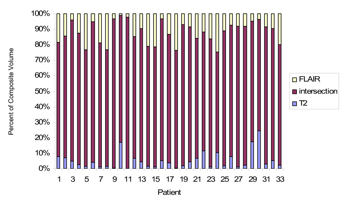 http://static-content.springer.com/image/art%3A10.1186%2F1748-717X-5-5/MediaObjects/13014_2009_Article_211_Fig3_HTML.jpg