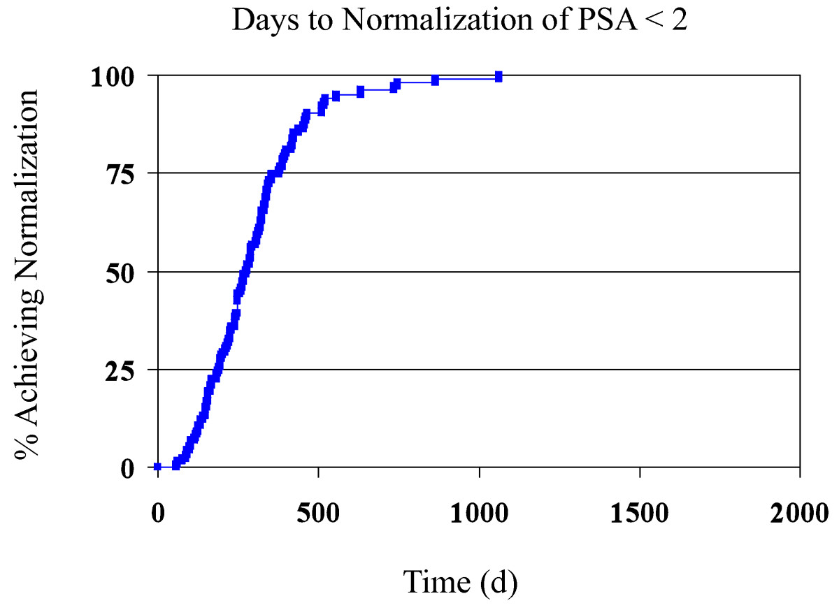 http://static-content.springer.com/image/art%3A10.1186%2F1748-717X-5-80/MediaObjects/13014_2010_Article_286_Fig2_HTML.jpg