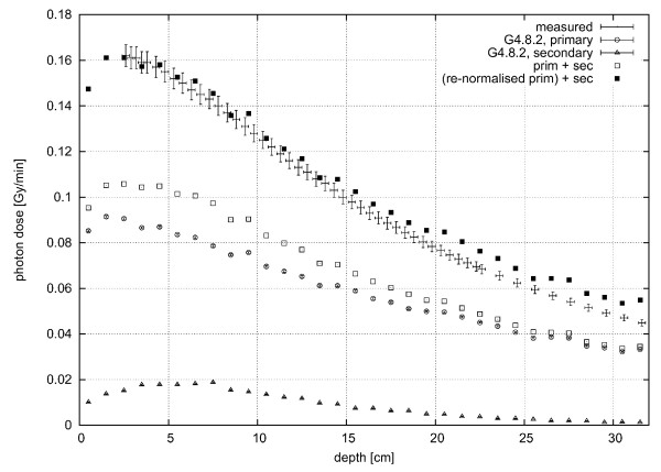 http://static-content.springer.com/image/art%3A10.1186%2F1748-717X-6-163/MediaObjects/13014_2011_493_Fig6_HTML.jpg