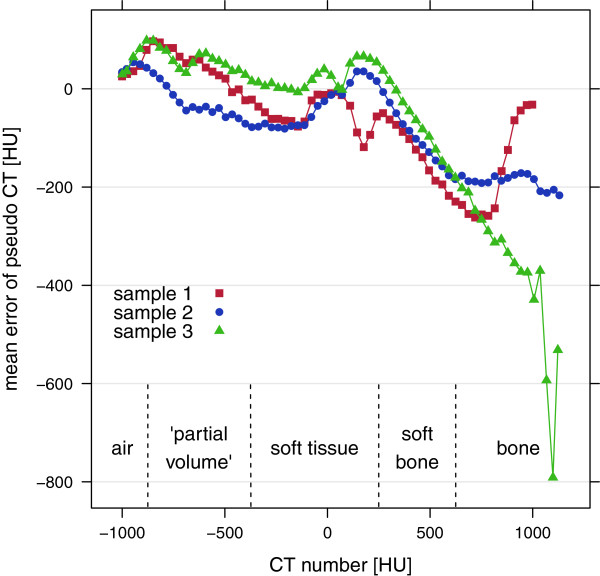 http://static-content.springer.com/image/art%3A10.1186%2F1748-717X-8-51/MediaObjects/13014_2012_872_Fig4_HTML.jpg