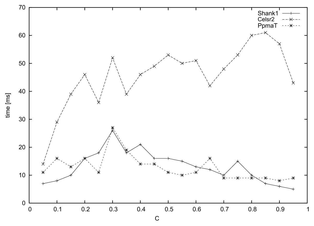 http://static-content.springer.com/image/art%3A10.1186%2F1748-7188-1-9/MediaObjects/13015_2006_Article_9_Fig10_HTML.jpg