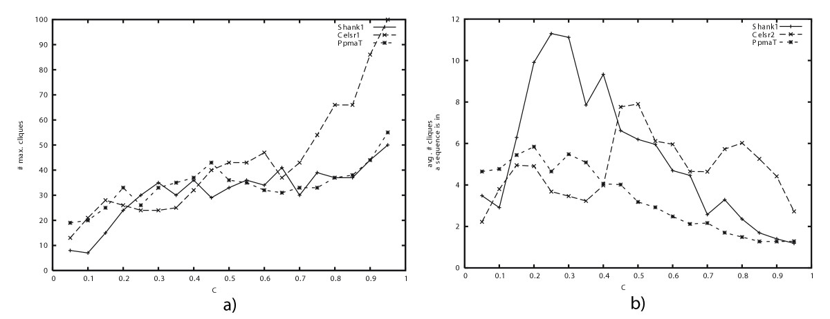 http://static-content.springer.com/image/art%3A10.1186%2F1748-7188-1-9/MediaObjects/13015_2006_Article_9_Fig11_HTML.jpg