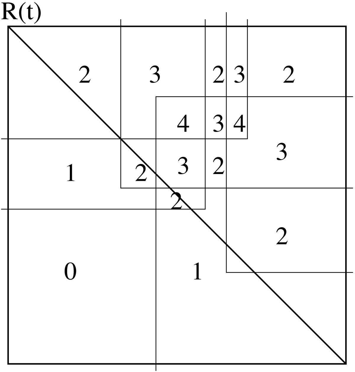 http://static-content.springer.com/image/art%3A10.1186%2F1748-7188-1-9/MediaObjects/13015_2006_Article_9_Fig6_HTML.jpg