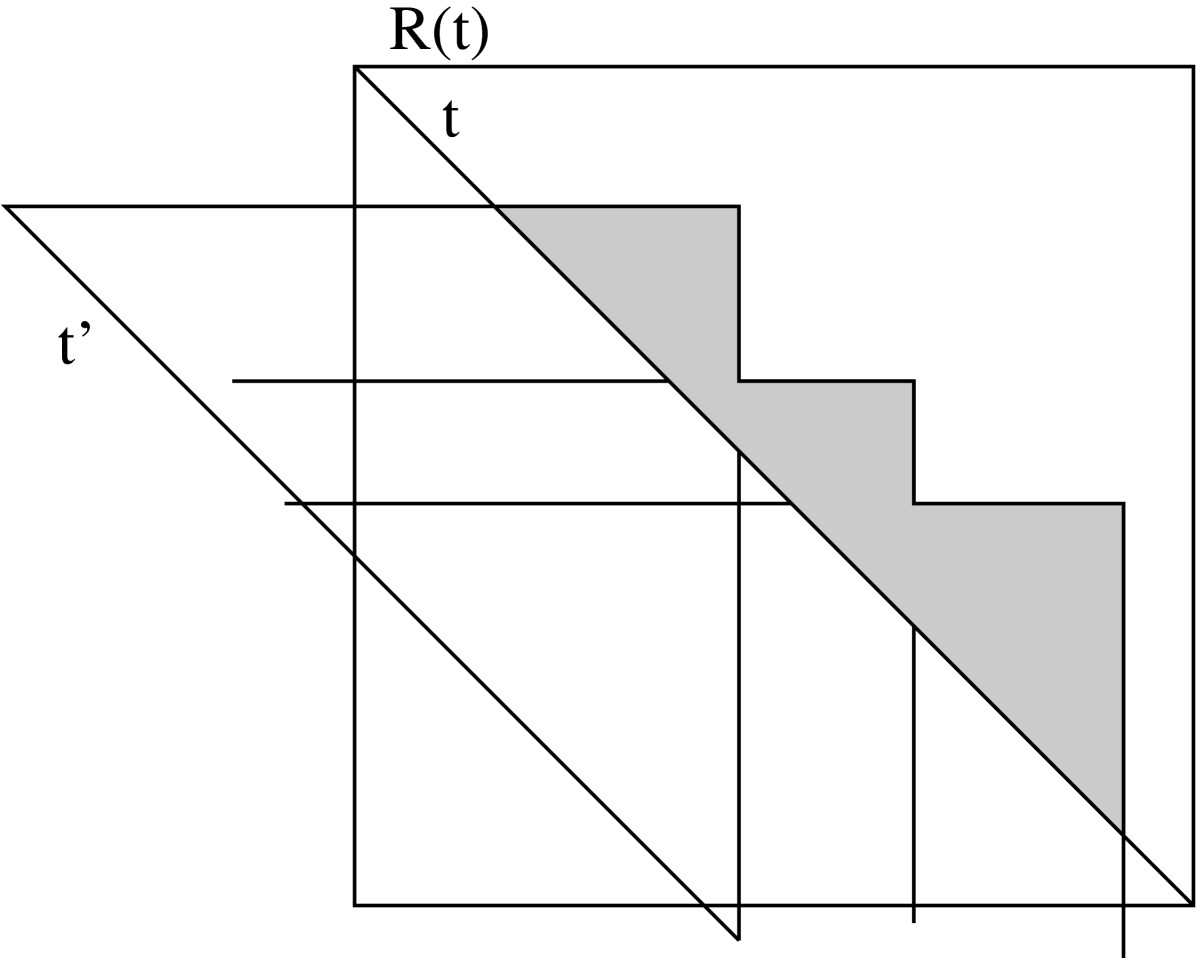http://static-content.springer.com/image/art%3A10.1186%2F1748-7188-1-9/MediaObjects/13015_2006_Article_9_Fig7_HTML.jpg