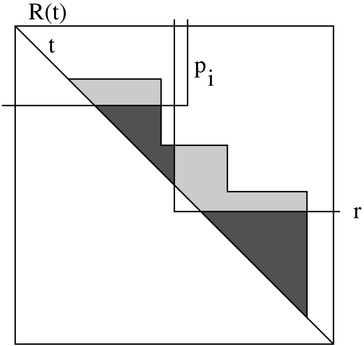 http://static-content.springer.com/image/art%3A10.1186%2F1748-7188-1-9/MediaObjects/13015_2006_Article_9_Fig8_HTML.jpg