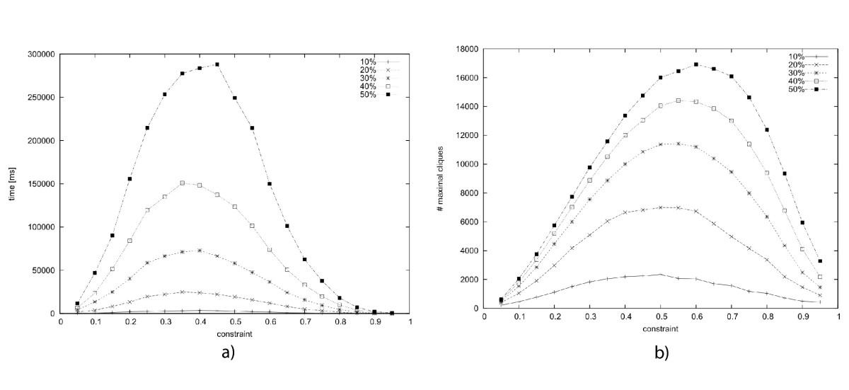 http://static-content.springer.com/image/art%3A10.1186%2F1748-7188-1-9/MediaObjects/13015_2006_Article_9_Fig9_HTML.jpg