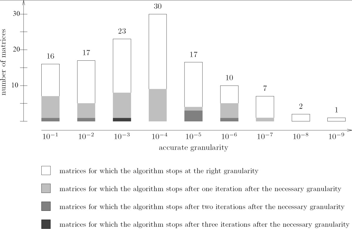 http://static-content.springer.com/image/art%3A10.1186%2F1748-7188-2-15/MediaObjects/13015_2007_Article_40_Fig11_HTML.jpg