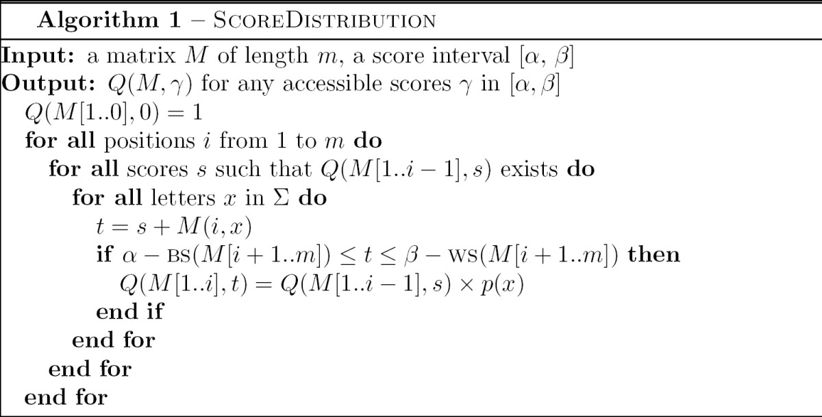 http://static-content.springer.com/image/art%3A10.1186%2F1748-7188-2-15/MediaObjects/13015_2007_Article_40_Fig3_HTML.jpg