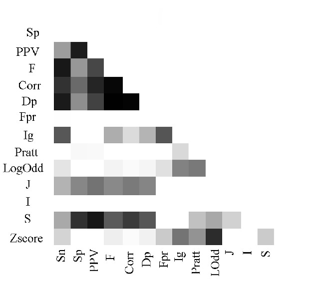 http://static-content.springer.com/image/art%3A10.1186%2F1748-7188-2-16/MediaObjects/13015_2007_Article_41_Fig3_HTML.jpg