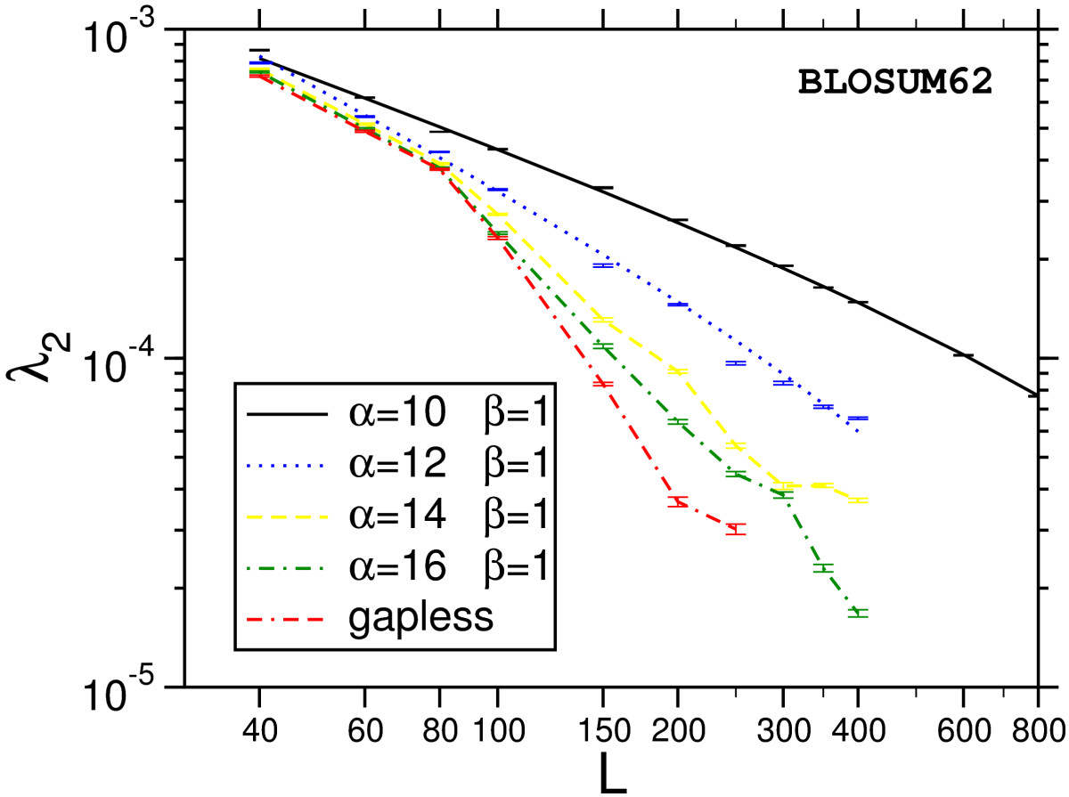 http://static-content.springer.com/image/art%3A10.1186%2F1748-7188-2-9/MediaObjects/13015_2006_Article_34_Fig11_HTML.jpg
