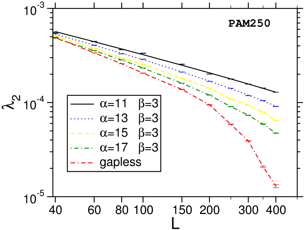 http://static-content.springer.com/image/art%3A10.1186%2F1748-7188-2-9/MediaObjects/13015_2006_Article_34_Fig12_HTML.jpg