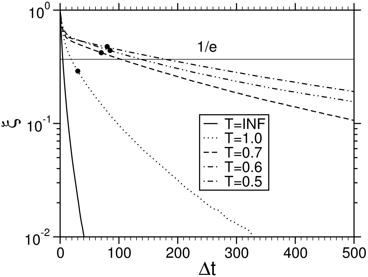 http://static-content.springer.com/image/art%3A10.1186%2F1748-7188-2-9/MediaObjects/13015_2006_Article_34_Fig3_HTML.jpg