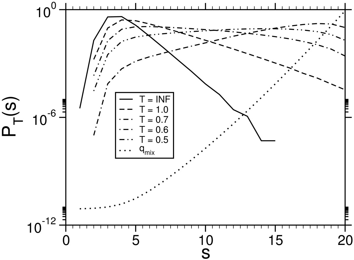 http://static-content.springer.com/image/art%3A10.1186%2F1748-7188-2-9/MediaObjects/13015_2006_Article_34_Fig4_HTML.jpg