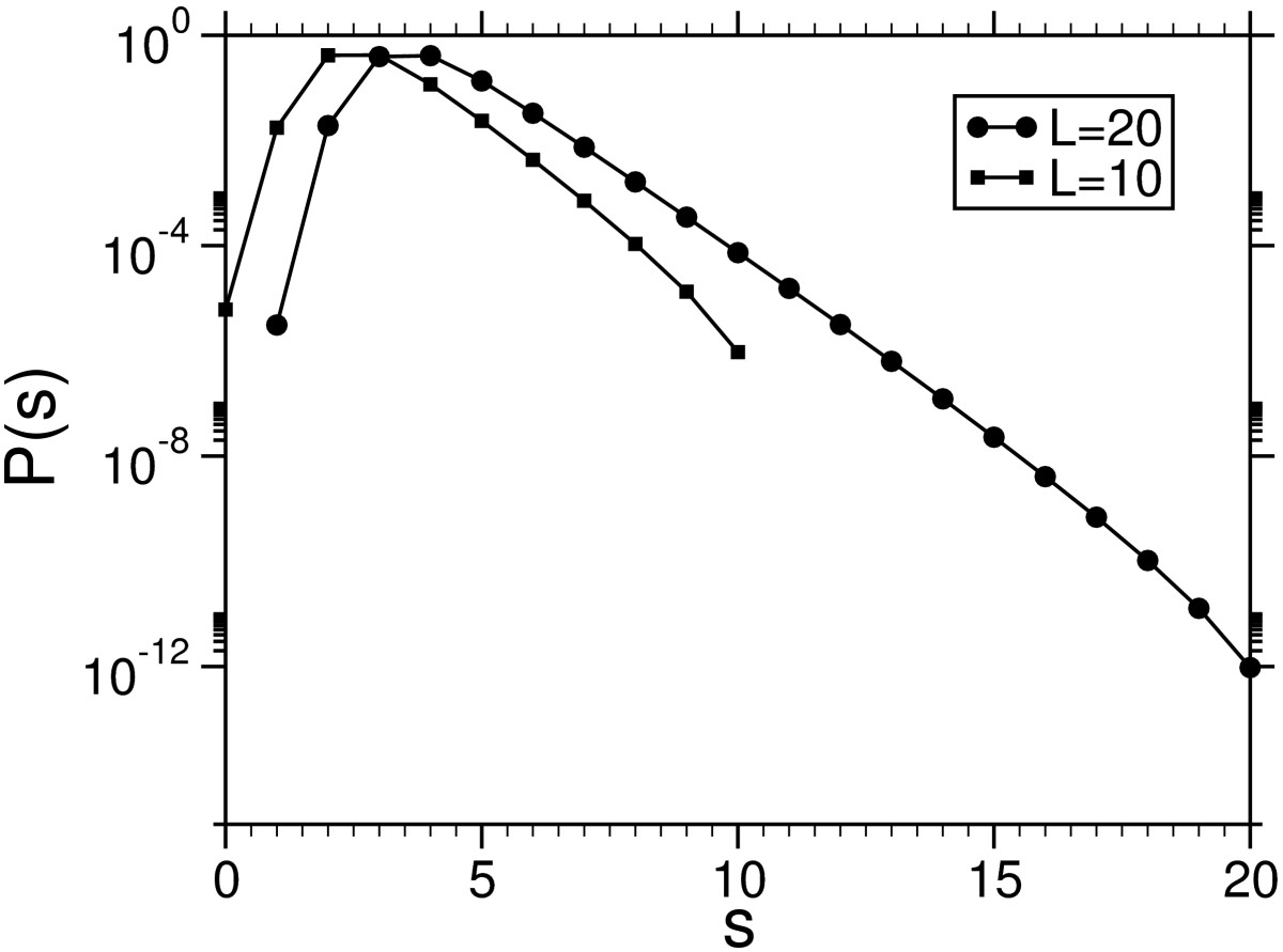 http://static-content.springer.com/image/art%3A10.1186%2F1748-7188-2-9/MediaObjects/13015_2006_Article_34_Fig5_HTML.jpg