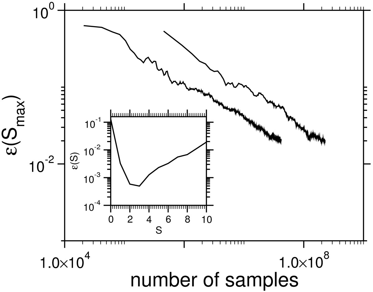 http://static-content.springer.com/image/art%3A10.1186%2F1748-7188-2-9/MediaObjects/13015_2006_Article_34_Fig6_HTML.jpg