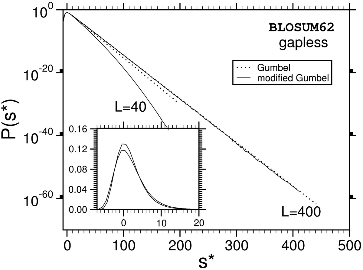 http://static-content.springer.com/image/art%3A10.1186%2F1748-7188-2-9/MediaObjects/13015_2006_Article_34_Fig8_HTML.jpg
